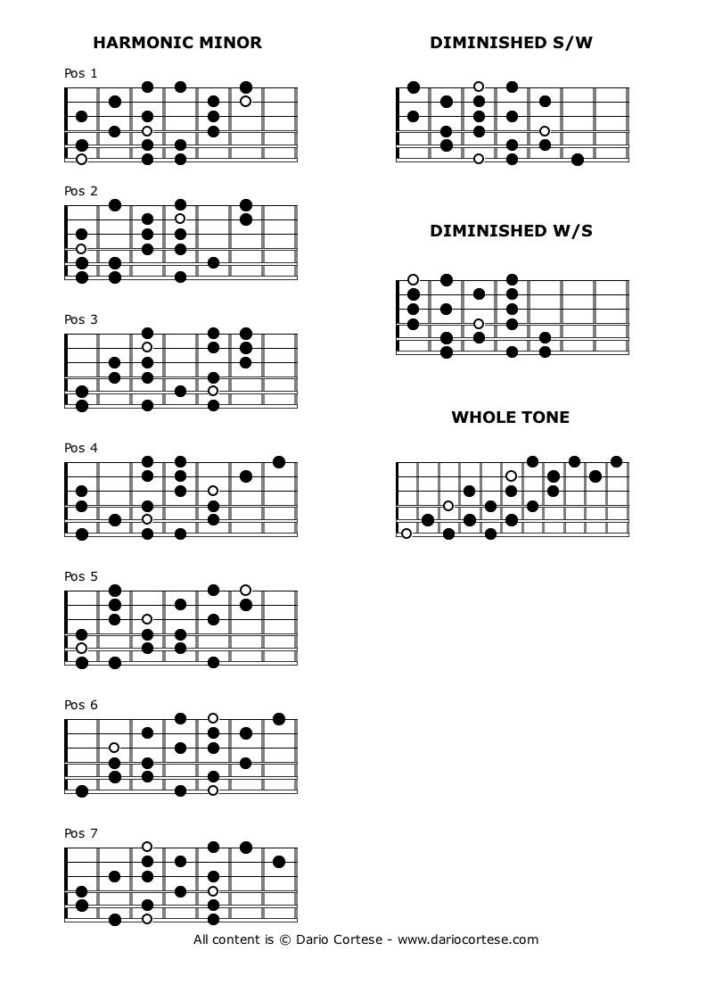 Scales Dario Cortese Guitar Strings Notes Diagram Chart String 3 Note Per Position
