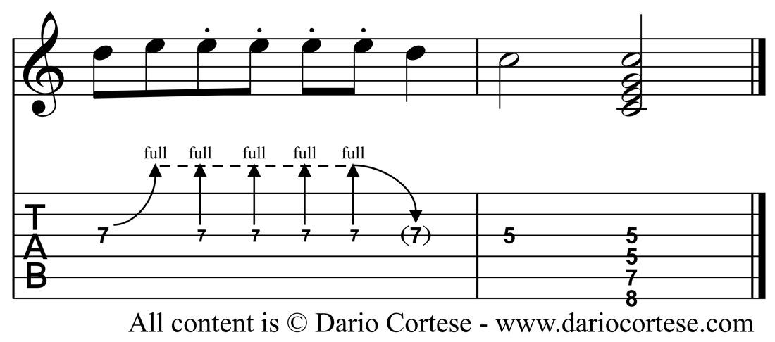 danny gatton licks and tricks pdf