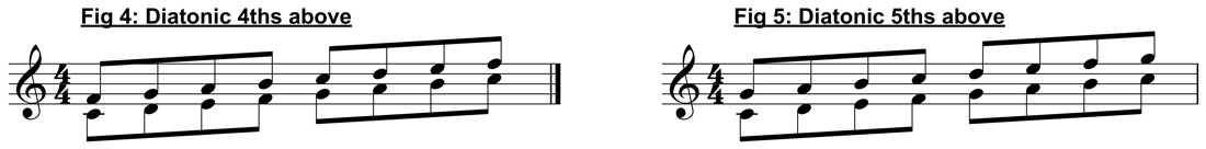 Figure 4 & 5