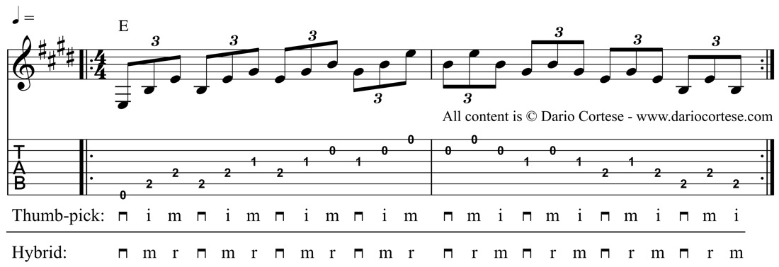 Banjo u00bb Banjo Chords And Rolls - Music Sheets, Tablature, Chords and Lyrics